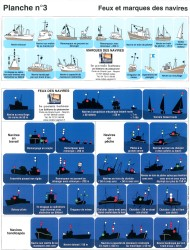 planche-autocollante-feux-marques-navire